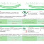 Labels bio et naturels